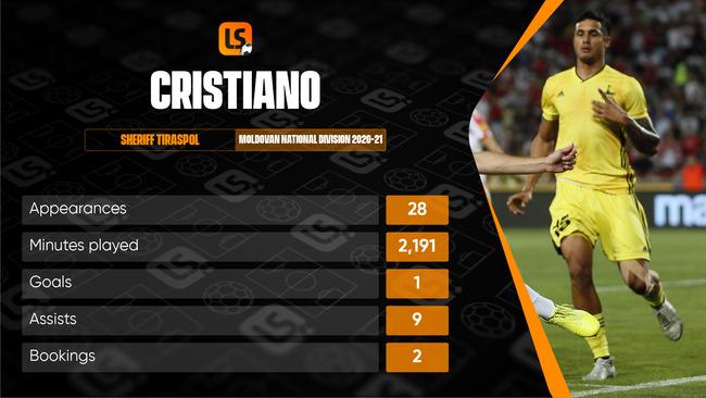 Full-back Cristiano will often be seen bombing forward down the left flank