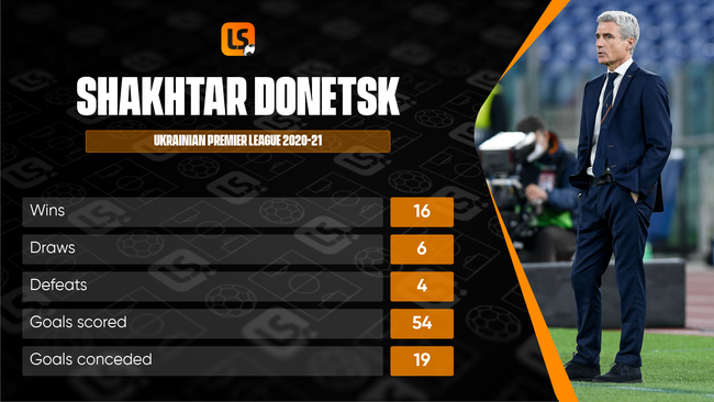 A runners-up finish domestically brought Luis Castro's two-year reign in the Shakhtar Donetsk dugout to an end
