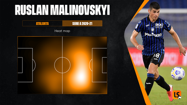 Ruslan Malinovskyi is at his most dangerous just outside the opposition box