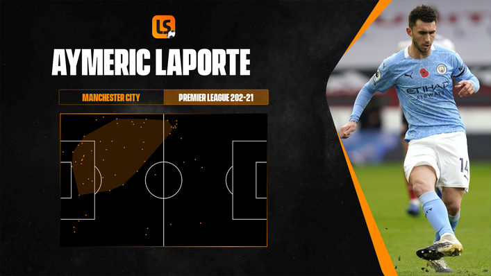 Aymeric Laporte's defensive action areas map show his impact on the left side of defence for Manchester City last season