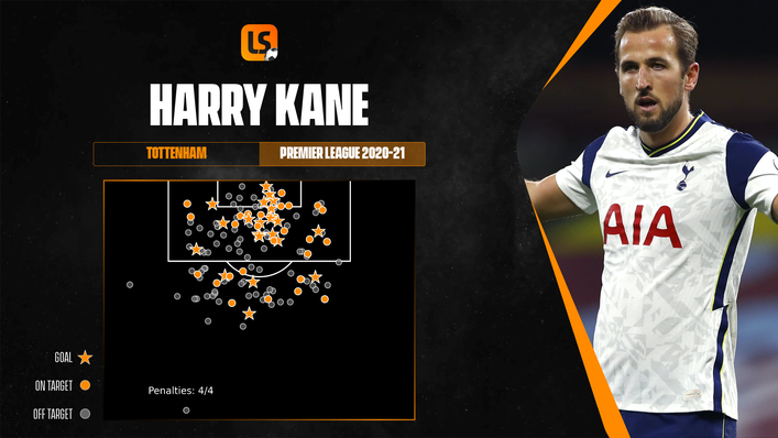 Playing for Manchester City would boost Harry Kane's chances of becoming the Premier League's all-time top scorer