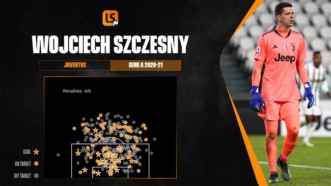Wojciech Szczesny should start in goal ahead of Lukasz Fabianski