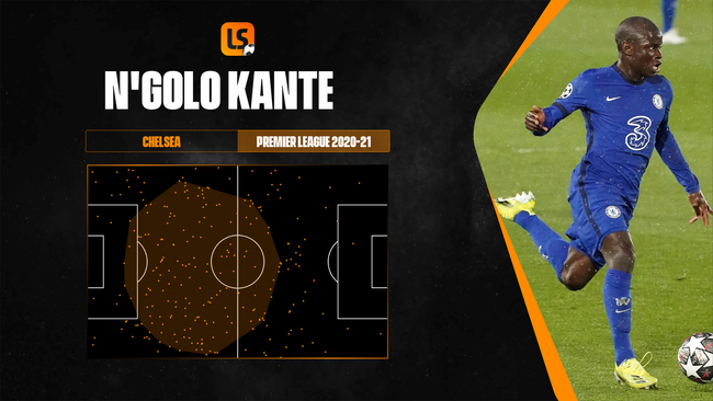 N'Golo Kante arrives at the Euros in stellar form