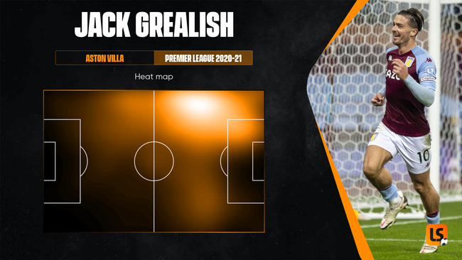 Jack Grealish was a constant danger for Aston Villa in 2020-21