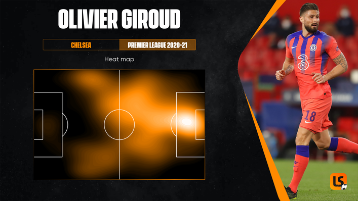 A fox in the box like Olivier Giroud should thrive in Stefano Pioli's AC Milan team
