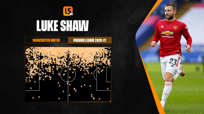 Luke Shaw's attacking ability down the left flank was clear for all to see last season