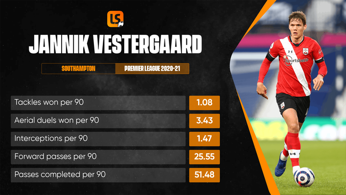 Jannik Vestergaard's form for Southampton has piqued interest at the Tottenham Hotspur Stadium
