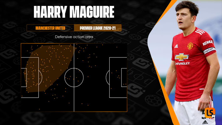 Harry Maguire is adept at marshalling Manchester United's defence from his position as their left-sided centre-back