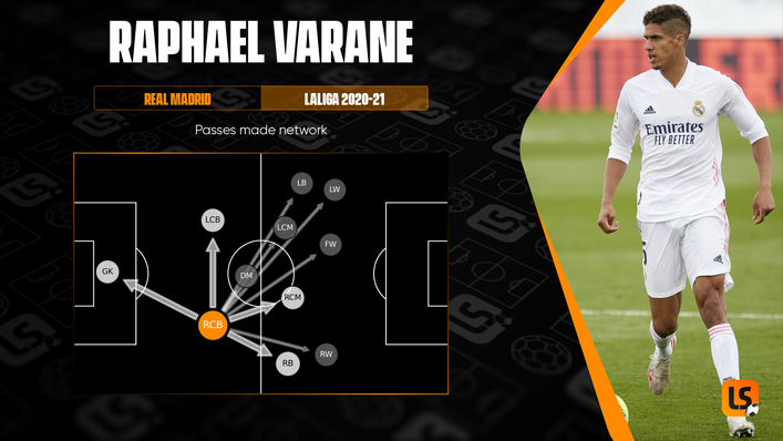 Rafael Varane's ability with the ball at his feet is a key part of his skill set
