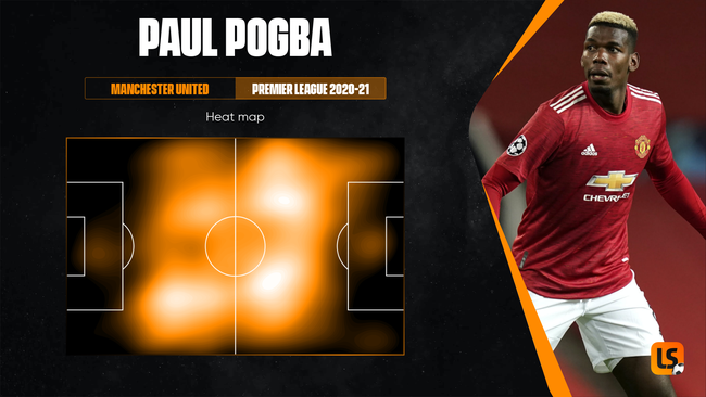 Paul Pogba's energy and dynamism means he has a significant impact right across the middle third of the pitch