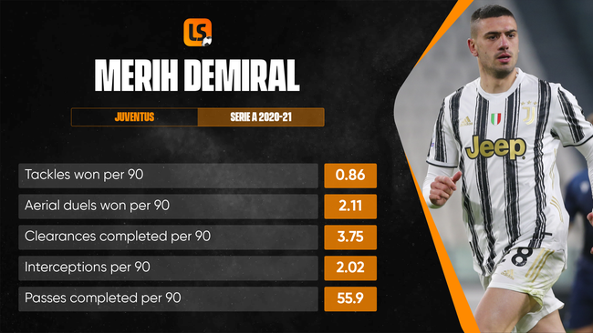 Juventus defender Merih Demiral is strong in the air and adept at passing the ball out from the back