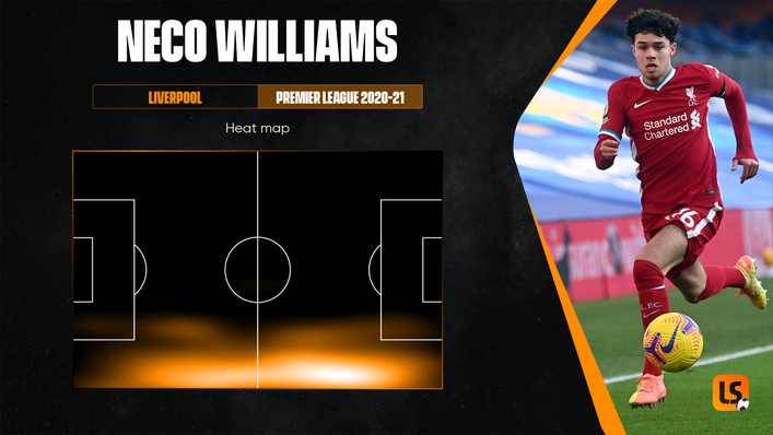Neco Williams enjoyed getting high up the pitch on the right side for Liverpool last season