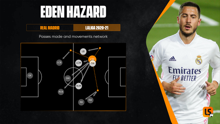 Will Eden Hazard be firing on all cylinders for Belgium against Russia?