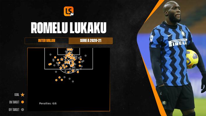 Could Romelu Lukaku be lining up for Chelsea next season?
