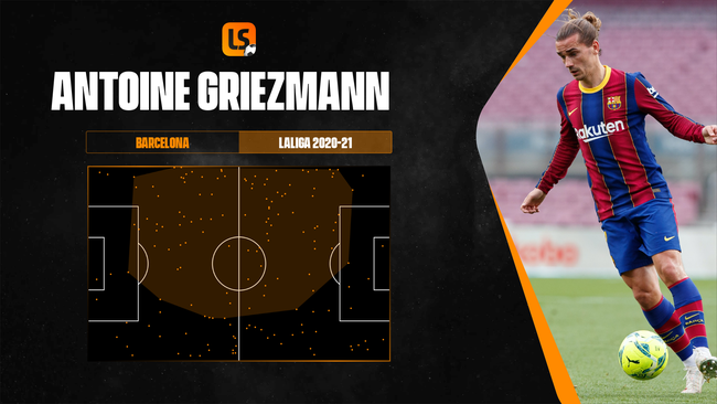 Antoine Griezmann's defensive action area map underlines his defensive workrate