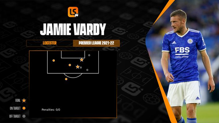 Jamie Vardy netted a hat-trick against Manchester City last term and already has two goals to his name in 2021-22