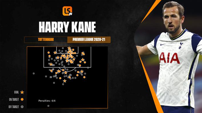 Could England talisman Harry Kane be scoring his goals at the Etihad next season?