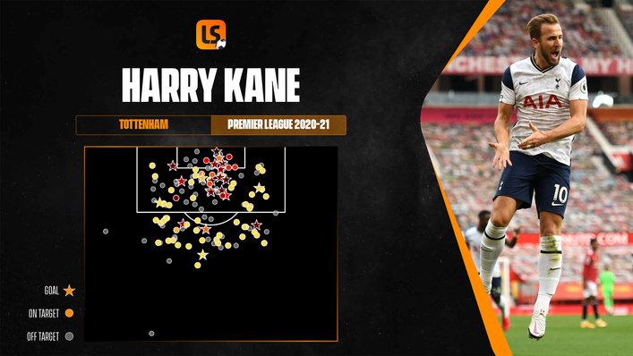 Will Manchester United or Manchester City be tempted to part with over £100million to secure Harry Kane's services?