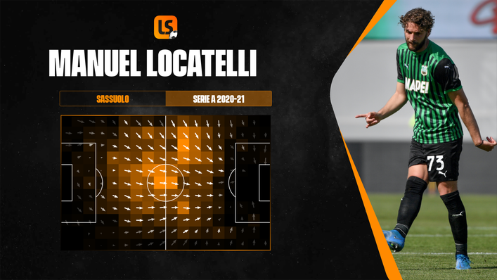 Juventus appear to be in pole position to sign Euro 2020-winning midfielder Manuel Locatelli