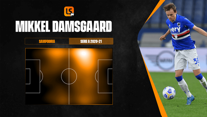 Europe's top clubs are clamouring for Mikkel Damsgaard's signature after an eye-catching tournament