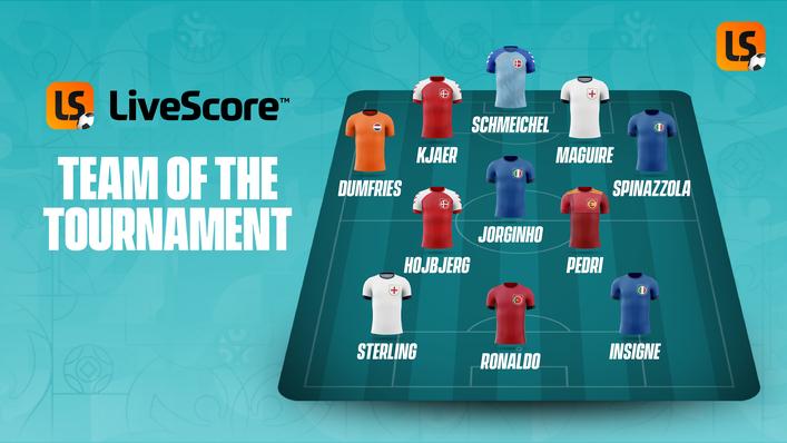 LiveScore's team of Euro 2020