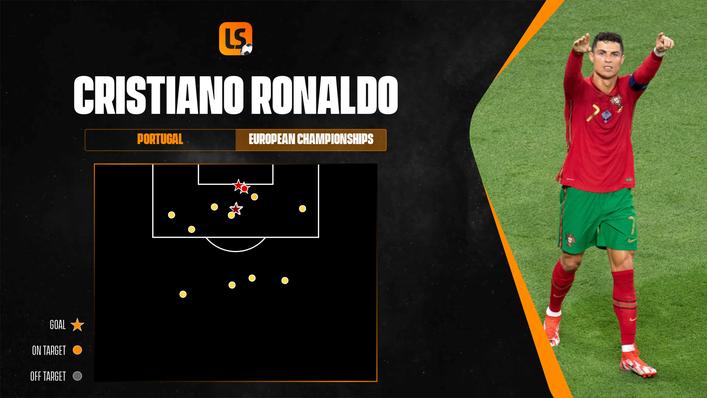 Record-breaker Cristiano Ronaldo won the Golden Boot at Euro 2020