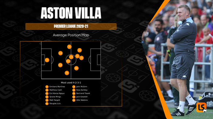 Aston Villa's average position map shows they predominantly played a 4-2-3-1 system last season