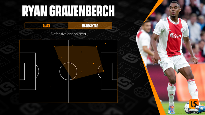 Ryan Gravenberch was imperious in the centre of the park against Besiktas earlier this season