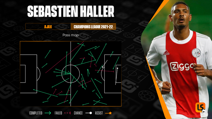As well as being a clinical finisher, Sebastien Haller's pass map indicates his all-round contribution to the team