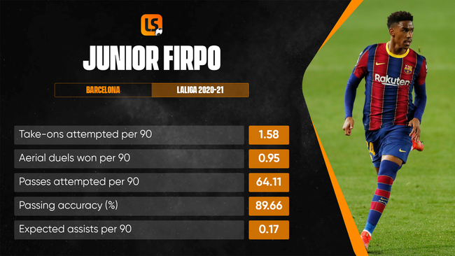Junior Firpo is an all-round player who will benefit from working under Marcelo Bielsa
