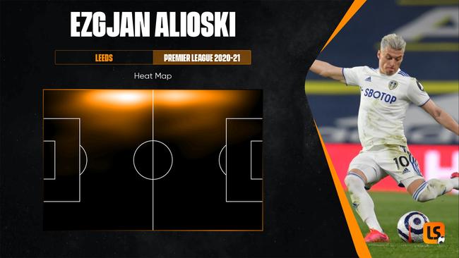 Junior Firpo has big shoes to fill as he replaces Ezgjan Alioski at Leeds