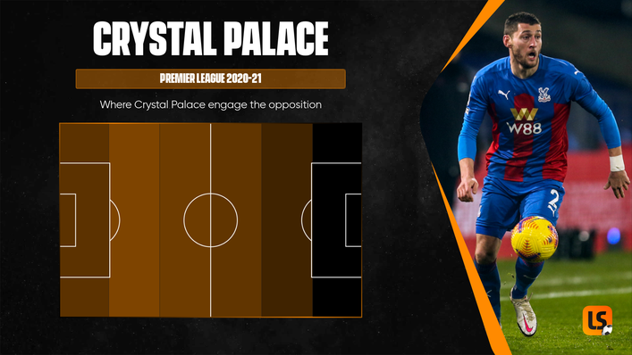 Crystal Palace largely sat deep under Roy Hodgson but they now need players to fit with Patrick Vieira's philosophy