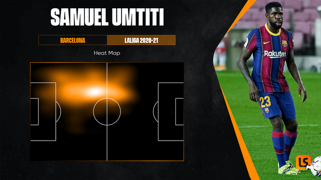 Samuel Umtiti gets high up the pitch and is adept at carrying the ball out from the back