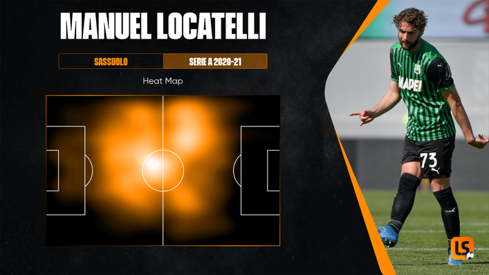Manuel Locatelli's eye-catching performances at Euro 2020 have increased the competition for his signature
