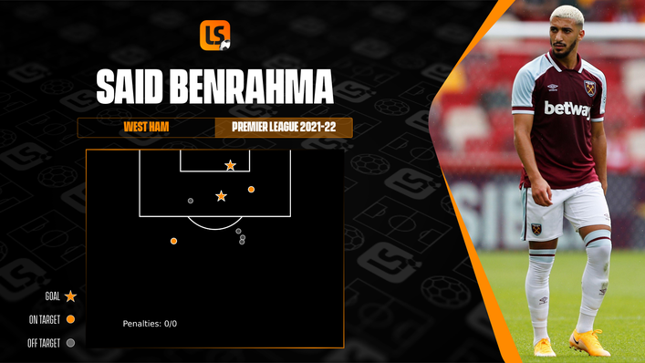 Said Benrahma has been clinical from inside the penalty area so far this season