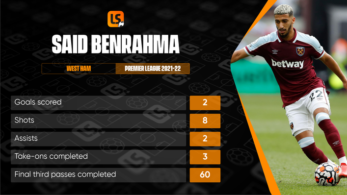 A lethal combination of goals and assists is winning Said Benrahma plenty of plaudits