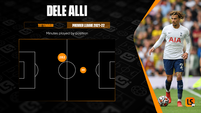 Dele Alli caught the eye in a deeper midfield role before being shifted into the No10 position against Crystal Palace