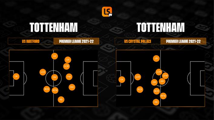 Nuno Espirito Santo made the bold decision to change Tottenham's shape following their win over Watford
