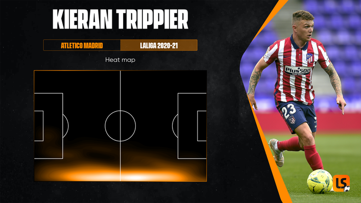 Kieran Trippier enjoyed hugging the touchline and getting up and down the right flank for Atletico Madrid last season