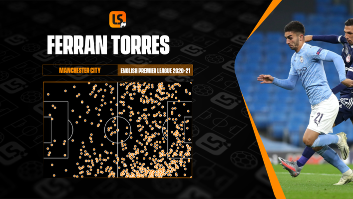 Ferran Torres' touch map from last season showcases his comfort across different areas of the pitch