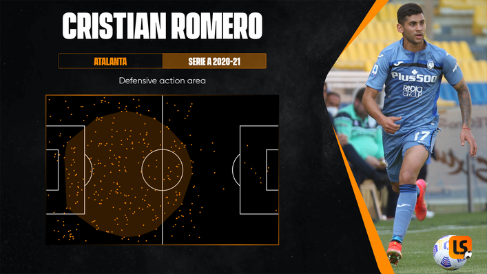Cristian Romero typically defended high up the pitch while playing for Atalanta last season