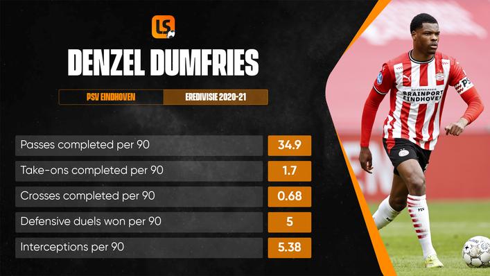 PSV captain Denzel Dumfries is keen to test himself outside the Eredivisie