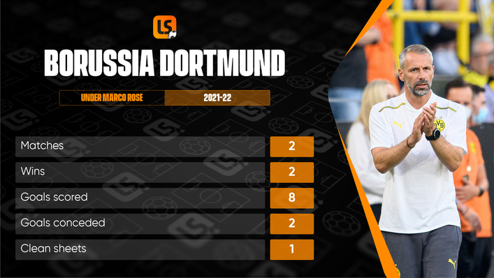 Borussia Dortmund have been in free-scoring form since the arrival of manager Marco Rose