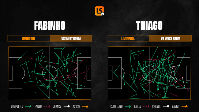 Fabinho and Thiago can both dominate as double-pivot in Liverpool's midfield