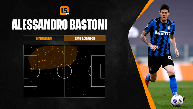 Alessandro Bastoni is just one of the many talented Italy players yet to feature at Euro 2020