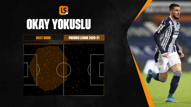 Okay Yokuslu was a revelation for West Brom after joining on loan in January