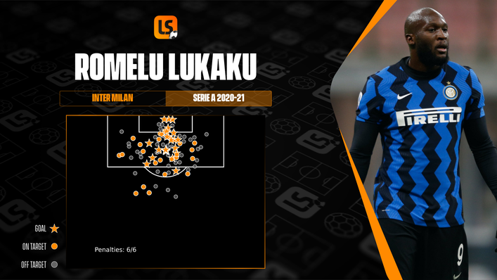 Romelu Lukaku's departure has left some big shoes to fill at the San Siro