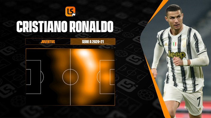 Cristiano Ronaldo was remarkably influential in the opposition half last season
