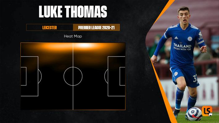 Luke Thomas was one of last season's surprise packages