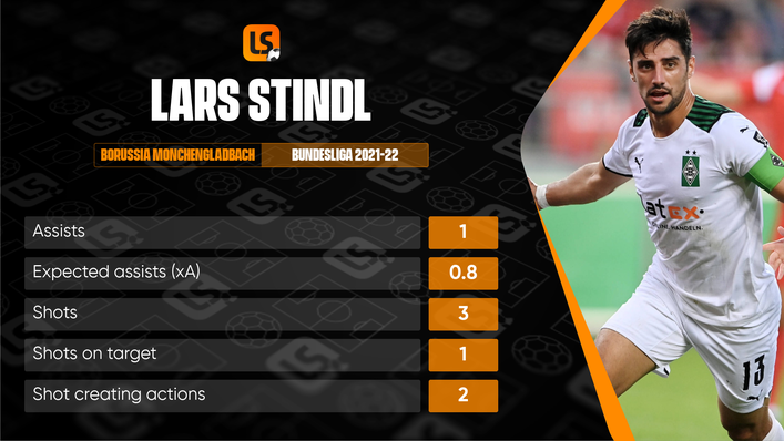 Lars Stindl has been a constant thorn in the side of Bayer Leverkusen throughout his career